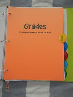 Beyond the grades...: Organization
