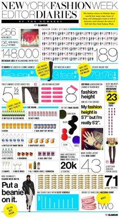 New York Fashion Week with Glamour Editors, by the Numbers! Designed by the amazing @Michelle Rial