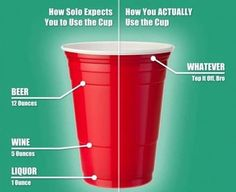 How to use a Solo Cup as a makeshift liquid measuring cup...