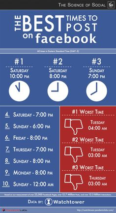 The best times to post on Facebook #infographic #socialmedia