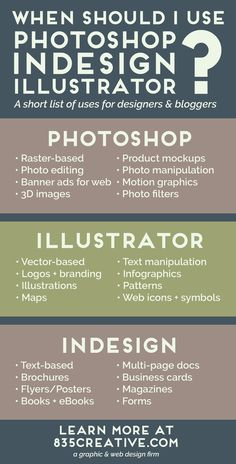 What's the difference between Photoshop, InDesign and Illustrator? A free Adobe Creative Cloud rulebook and guide.