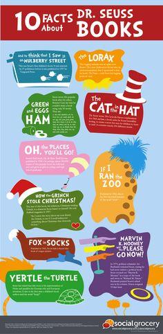 10 Facts about Dr. Seuss Books... love it!