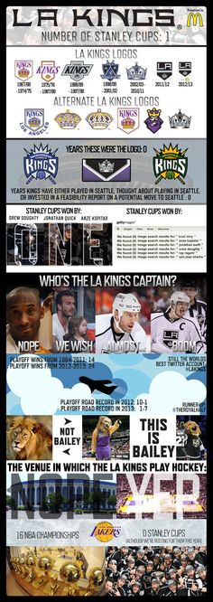 LA Kings 2013 Infographic - Los Angeles Kings | News