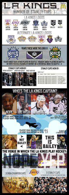 LA Kings 2013 Infographic - Los Angeles Kings   News