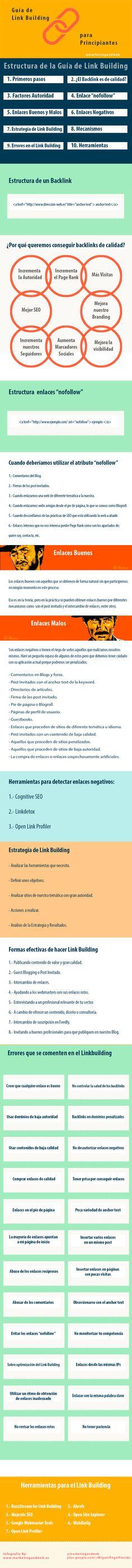 Guía de Link Building para principiantes #infografia