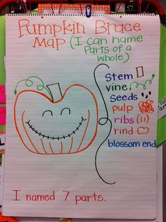 Pumpkin Brace Map Welcome to Room 36!