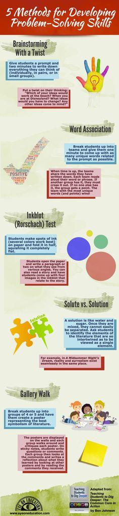 5 Methods for Developing Problem-Solving Skills >> Eye On Education