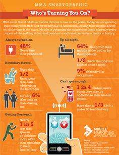 Mobile usage (mobile marketing)