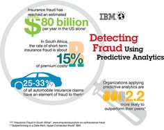 As much as 33% of auto insurance claims have an element of fraud - predictive analytics at work http://ibm.co/Je6wZt #ibmanalytics