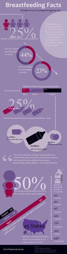 Infografía sobre lactancia materna en EE.UU #mamastuiteras