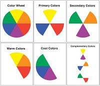 free color, primary colors, visual arts, student, colorwheel, color wheels, kids, colour wheel, art projects