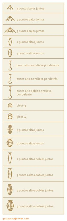 Guía Para Tejer Bien
