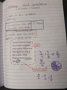 How to solve word problems notebook models, idea, notebook, fractions, problem solving, kids, blog, fraction word problems, math journals