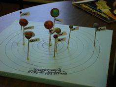 Solar System models, solar system project ideas, homeschooling, at home, system idea, solar system projects ideas, system model, classroom planets, scienc