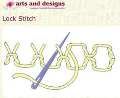 Lock Stitch • Working from left to right, make a row of vertical straight stitches. Working in the opposite direction, lace the thread through the straight stitches as shown in the image. Note: the needle does not pierce the material. In the same way, lace the other side of the straight stitches. The lacing is often done in a thicker or contrasting thread. You can see multiple and varied uses of this stitch @ http://quietermoments.wordpress.com/category/lock-stitch/
