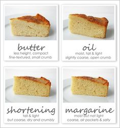 Baking Science: Which fat makes the best cake?