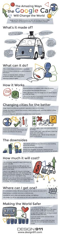 The Amazing Ways The Google Car Will Change the World Infographic