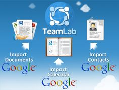 Importing Data from Google Apps into #TeamLab