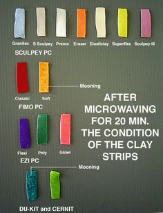 The polymer clay : Microwaving to all types of polymer clay