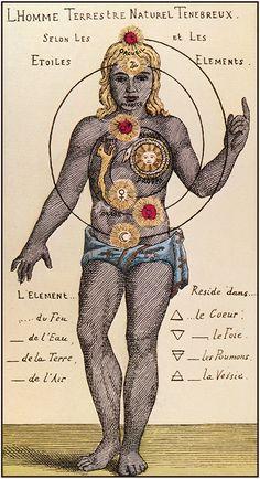 western esoteric, mystic, alchemi, magic, chakra clear, clip art