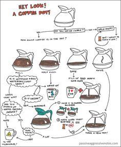 MAKE A NEW POT OF COFFEE #coffee  #caffeine  #coffeeaddiction  #drink