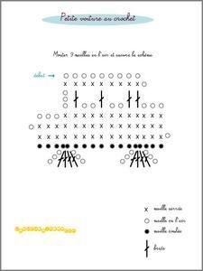 Crochet Applique Car - Chart
