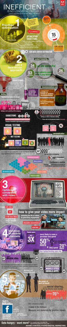 How to maximize your digital marketing impact #infographic