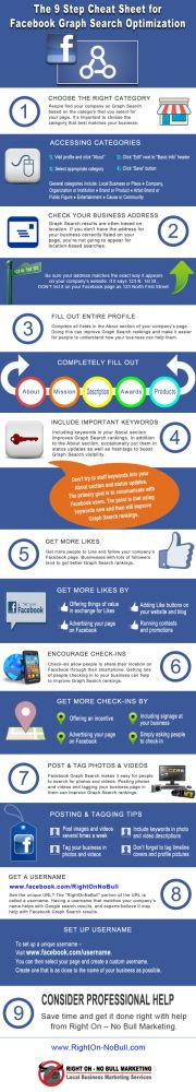 A 9 Step Cheat Sheet For Facebook Graph Search Optimization