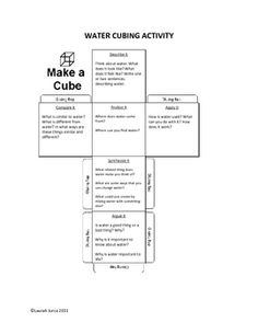 FREE Cubing activity helps students explore a topic/issue/object at all levels of Bloom's. Includes General template, Blank Template, and Water Cycle Cubing Template