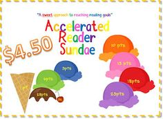 Accelerated Reader Sundae