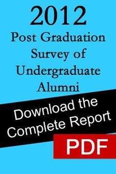 University of St. Thomas Post Graduation Survey 2012  is out!