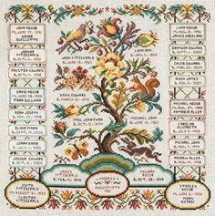 Family Tree Cross Stitch Kits | Find, Preserve and Pass on Your Family History