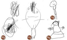 What your child's drawings say about their IQ: How the sketches a kid makes at age four point to teenage intelligence