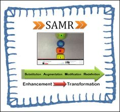 TOUCH this image: SAMR Thinglink by Michaela Coggins
