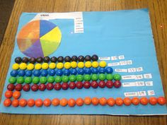 Fraction museum.  Students bring in something to represent a fraction