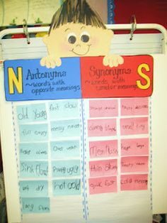 teaching antonyms and synonyms :)