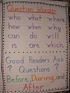 Questioning Words Anchor Chart