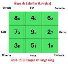 mapa de las estrellas voladoras de abril de 2013