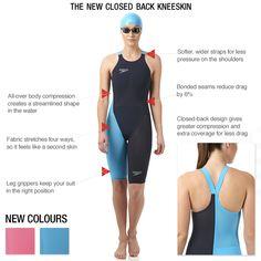 The new Closed Back Kneeskin - features #LZR #Fastskin #Speedo