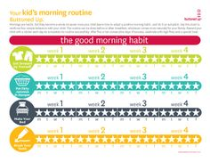 FREE Printable Kid's Morning Routine Chart (for month) from getbuttonedup.com...