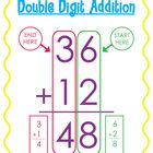These anchor charts are perfect for teaching double digit addition and subtraction....