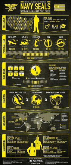 Navy Seals. #LoneSurvivor #MarkWahlberg