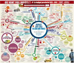 Quand le minmapping rencontre l'infographie