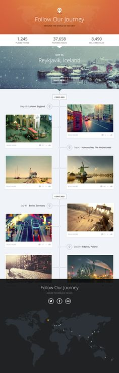 """Follow Our Journey Timeline """"Around the world in 100 days"""""""