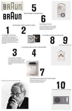 10 Principles Of Design Poster