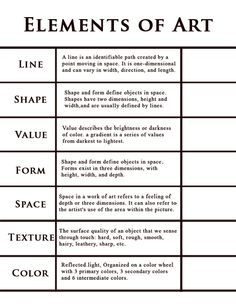 Art Handouts | Vocabulary/Definitions Page 2