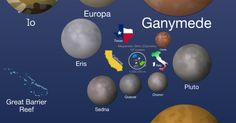 Experience Just How Big the Universe is