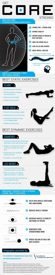 How to build a strong core [Health & Fitness Infographics]