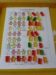 Gummy Bear Math gummy bears, bear math, pattern, gummi bear, teddy bears picnic, preschool teddy bear