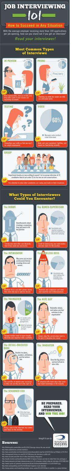 Job Interviewing: dicas para mandar bem na entrevista #job #infografico
